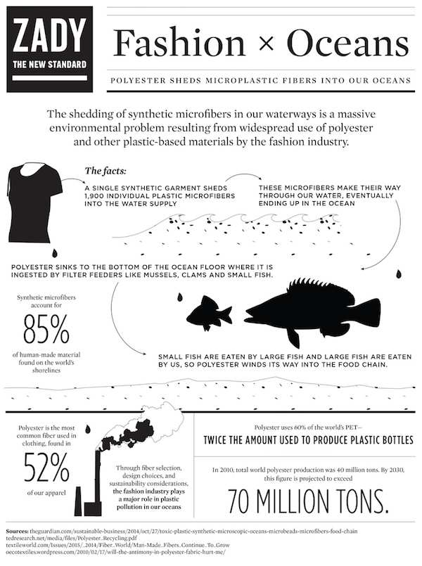 FACTSHEET_Fashion_x_Oceans
